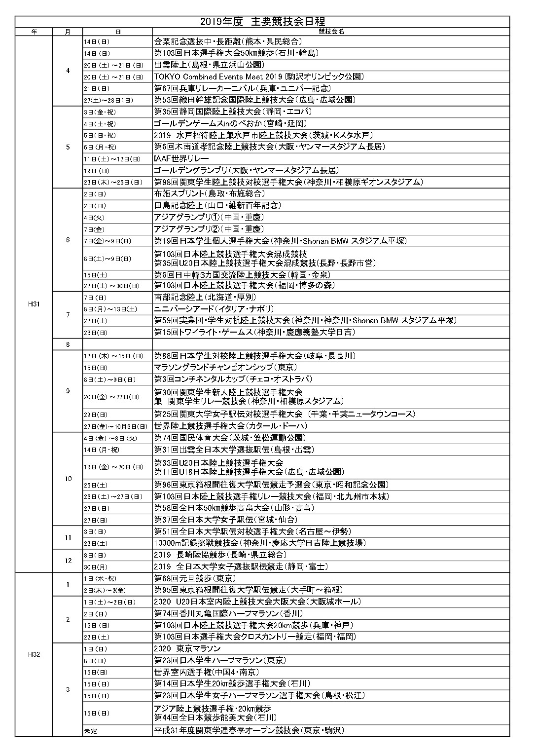 H31年度主要競技会日程 (version 1)_pages-to-jpg-0001